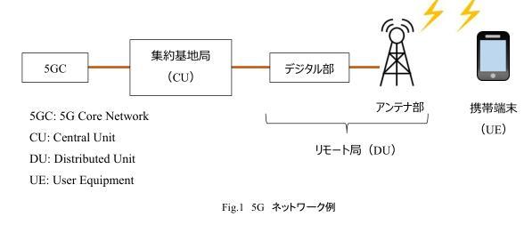 从5G应用模块的性能需求出发分析石英晶振的适用性