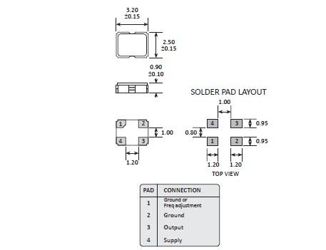 石英晶体振荡器和实时时钟模块: 所有石英晶体振荡器和实时时钟模块都以IC形式提供。 噪音 在电源或输入端上施加执行级别(过高)的不相干(外部的)噪音,可能导致会引发功能失常或击穿的闭门或杂散现象。 电源线路 电源的线路阻抗应尽可能低。 输出负载 建议将石英晶振输出负载安装在尽可能靠近振荡器的地方(在20 mm范围之间)。 未用输入终端的处理 未用针脚可能会引起噪声响应,从而导致非正常工作。同时,当P通道和N通道都处于打开时,电源功率消耗也会增加;因此,请将未用输入终端连接到VCC 或GND。 热影响